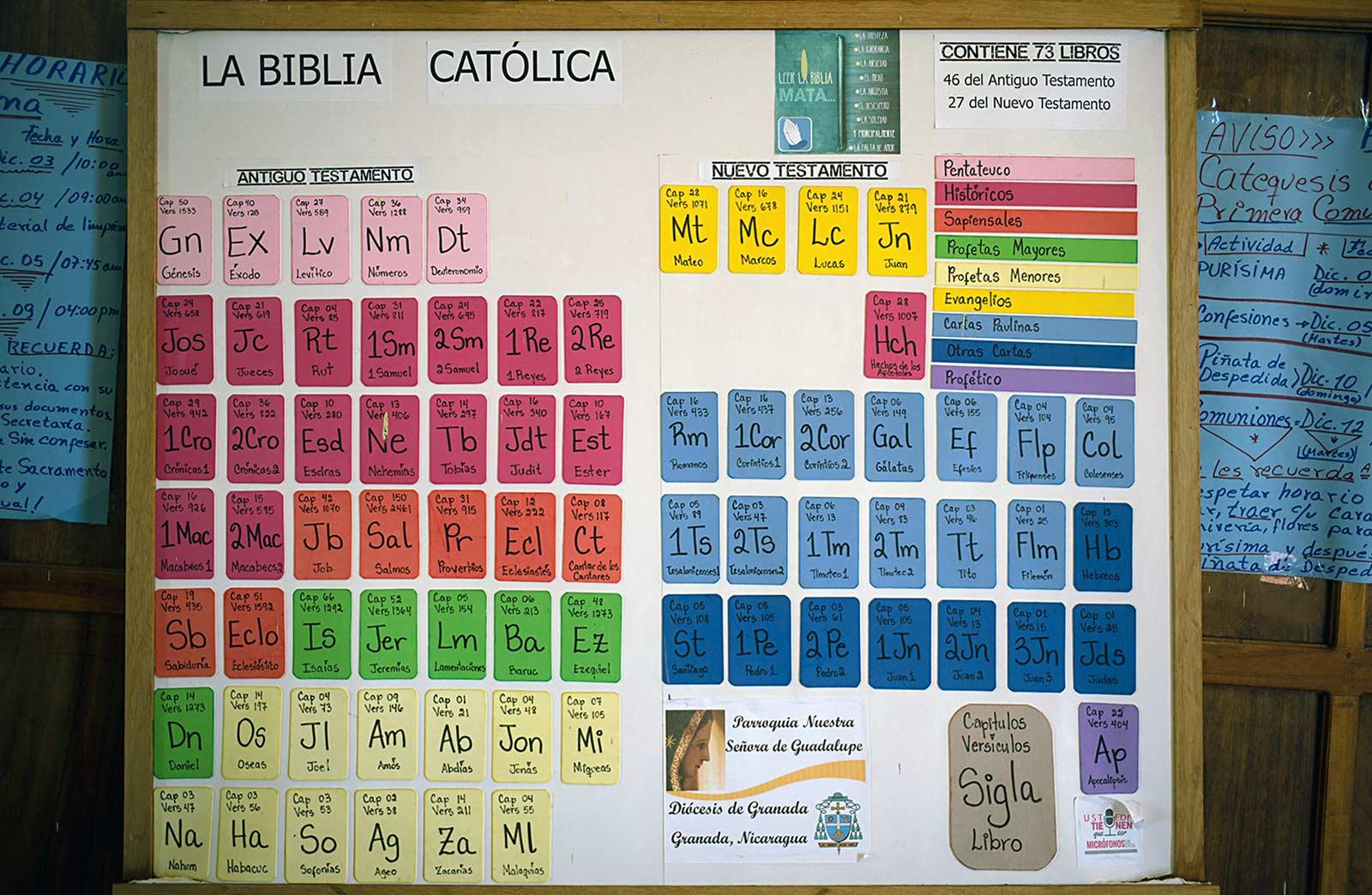 La Tabla Periódica y la Biblia Católica.